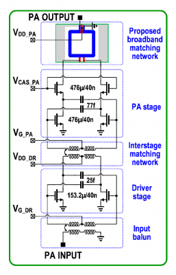 A First-of-its-Kind Power Amplifier-Based Network for Efficient Broadband Operations