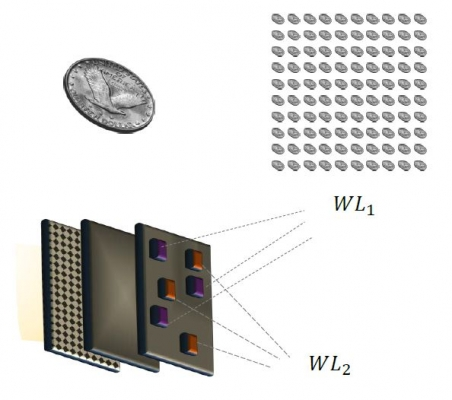 Optical Architecture Enables High-Performance Chips