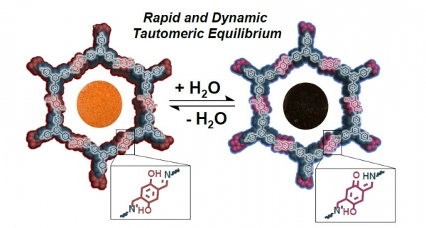Tautomeric Sensing with a Covalent Organic Framework