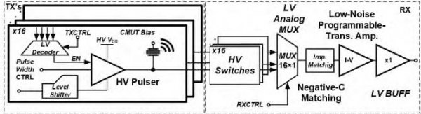 Adaptive Broadband Impedance Matching in Ultrasound Front-End Electronics