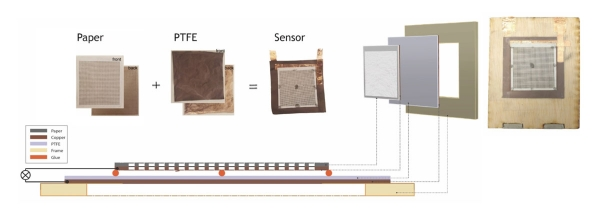 A Sensor That Converts Everyday Objects into Microphones
