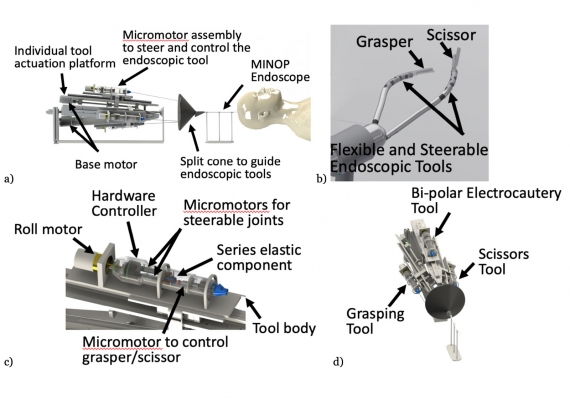 Steerable and Flexible Robotic Endoscopic Tool with Instrument-Changing System