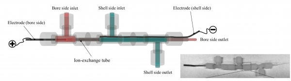 Next-Generation Flow Battery for Large-Scale Energy Storage at One-Tenth the Cost