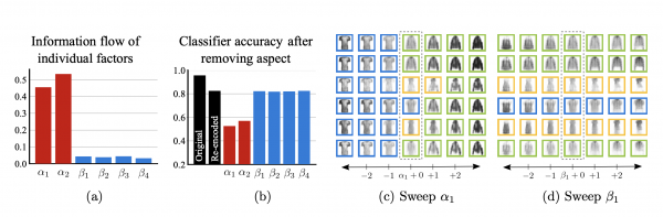 Generative Causal Explanations for Black-Box Classifiers