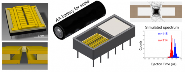 A Chip-Scale Linear Ion Trap to Enable Portable Mass Spectrometers