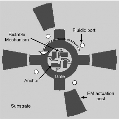 Rotary Mechanism for Lab-on-a-Chip Microvalves